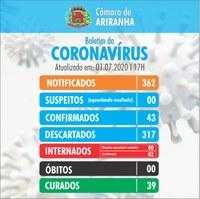 Boletim diário Corona Vírus (COVID-19) – 01/07/2020