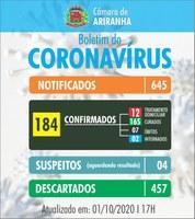 Boletim diário Corona Vírus (COVID-19) – 01/10/2020