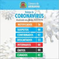Boletim diário Corona Vírus (COVID-19) – 08/06/2020