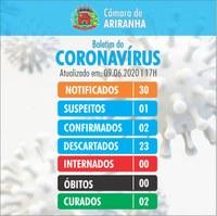 Boletim diário Corona Vírus (COVID-19) – 09/06/2020