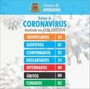 Boletim diário Corona Vírus (COVID-19) – 11/06/2020