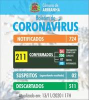 Boletim diário Corona Vírus (COVID-19) – 13/11/2020