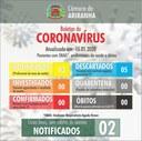 Boletim diário Corona Vírus (COVID-19) – 15/05/2020
