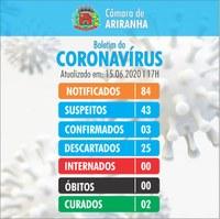 Boletim diário Corona Vírus (COVID-19) – 15/06/2020