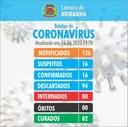 Boletim diário Corona Vírus (COVID-19) – 16/06/2020