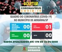 Boletim diário Corona Vírus (COVID-19) – 18/04/2020