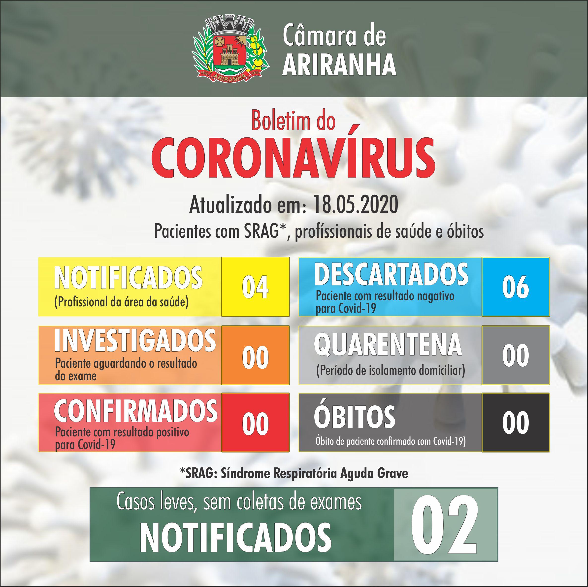Boletim diário Corona Vírus (COVID-19) – 18/05/2020