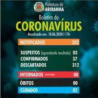 Boletim diário Corona Vírus (COVID-19) – 18/06/2020