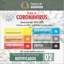 Boletim diário Corona Vírus (COVID-19) – 19/05/2020