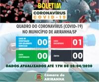 Boletim diário Corona Vírus (COVID-19) – 20/04/2020