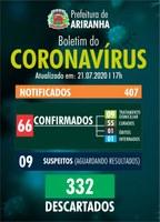 Boletim diário Corona Vírus (COVID-19) – 21/07/2020