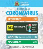 Boletim diário Corona Vírus (COVID-19) – 21/10/2020