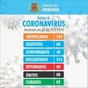 Boletim diário Corona Vírus (COVID-19) – 22/06/2020