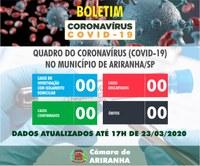 Boletim diário Corona Vírus (COVID-19) – 23/03/2020