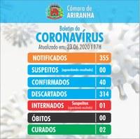 Boletim diário Corona Vírus (COVID-19) – 23/06/2020