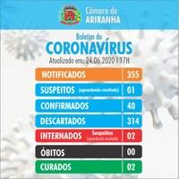 Boletim diário Corona Vírus (COVID-19) – 24/06/2020