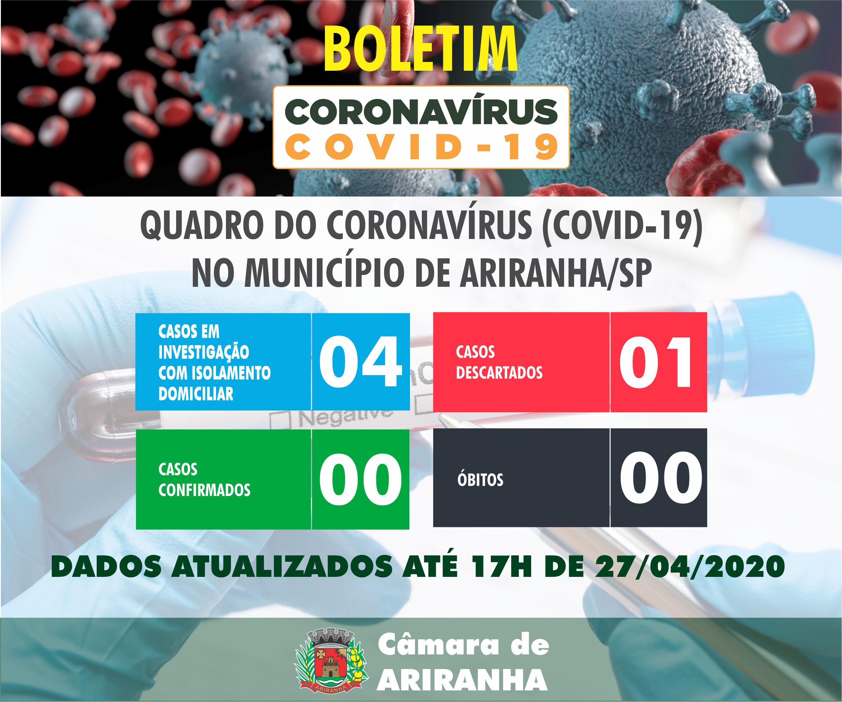Boletim diário Corona Vírus (COVID-19) – 27/04/2020