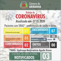 Boletim diário Corona Vírus (COVID-19) – 27/05/2020