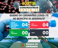 Boletim diário Corona Vírus (COVID-19) – 28/04/2020
