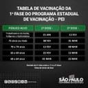 Cronograma da 1ª fase de  vacinação contra a covid-19